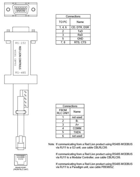 rs485 communication port cbpro007 controls cable rj11 programming