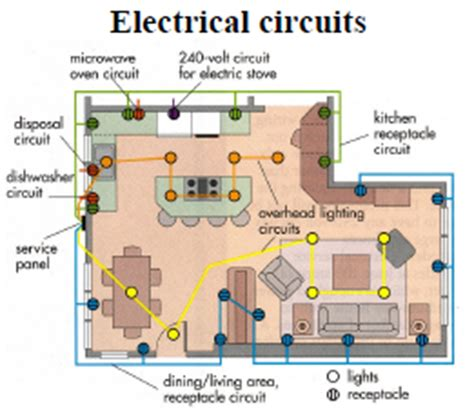 house and home wiring diagram and electrical system