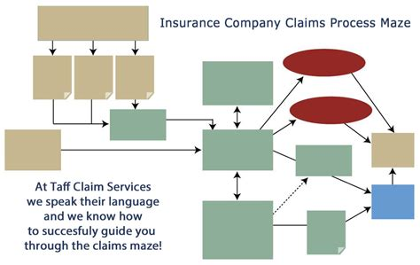 claiming on house insurance house insurance claims process 28 images image gallery home insurance claims