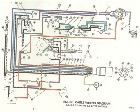 1987 bayliner wiring diagram wiring diagram 2018