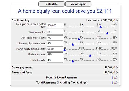 house equity loan calculator genisys credit union auto loan rates and calculators