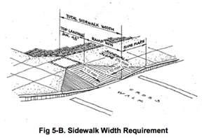 sidewalk curb r images