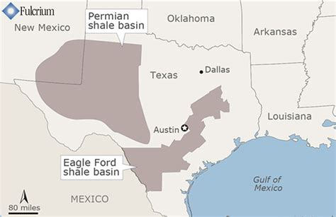 Of Permian Basin Mba Reviews by Permian Shale Boom In Takes Opec By Fulcrium
