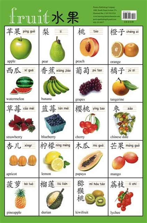 fruit trees names characters posters simplified characters