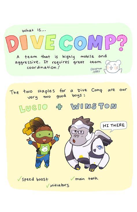 dive comp illustrated dive comp breakdown rebrn