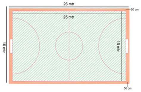 gambar dan ukuran lapangan futsal blog benny apriandy hutapea benben tulisan 7 field