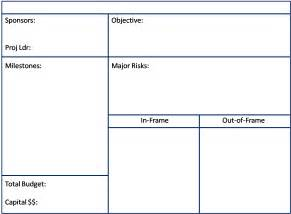 project charter template simple communication plan project charter communication plan exle