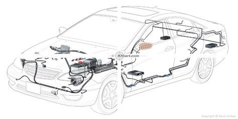 what is the model of a car vumandas kendes