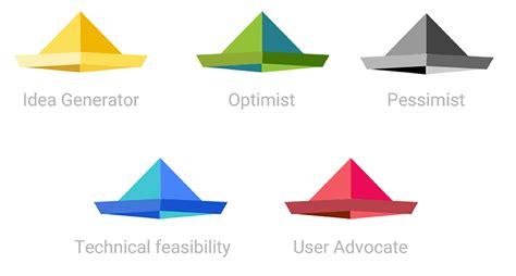 google design thinking facilitating an effective design studio workshop