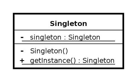 repository pattern singleton file singleton uml class diagram svg