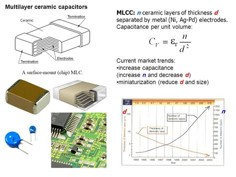 capacitor with two dielectric layers ferroelectric ceramics ppt