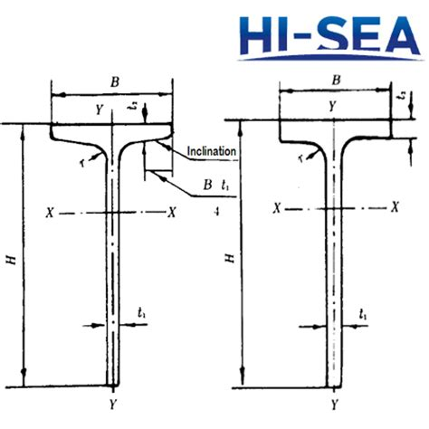 steel t section hot rolled steel t sections for shipbuilding supplier
