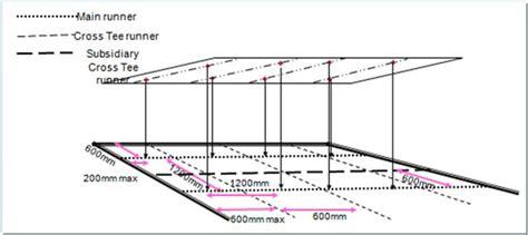 Definition Of False Ceiling by Architecture Student S Corner Gypsum False Ceiling