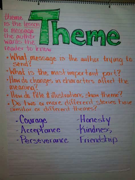 theme list for 4th graders reading passages for 4th grade theme 1000 images about
