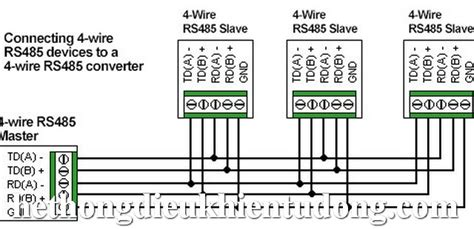 diagrams rs485 wiring harness rs485 wiring diagram