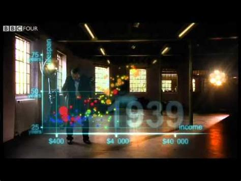 hans rosling joy of stats youtube hans rosling s 200 countries 200 years 4 minutes the
