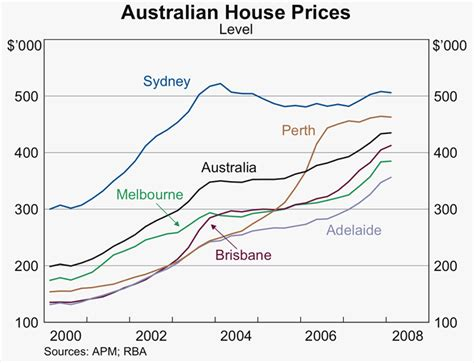 morrison negative gearing changes hurt poor australia