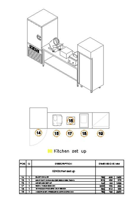 production design adalah sofa