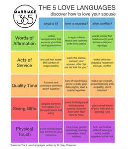five love languages cheat sheet by davidpol download
