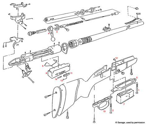 savage model 110 parts 110gc 111gc 111fc 114c clip type world s largest
