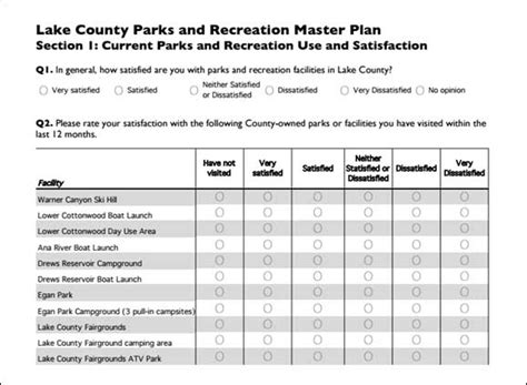likert scale questions template lake county parks and recreation master plan cpw community