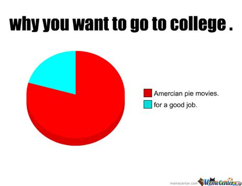 Why Do I Want To Go To College Essay Exles by Why You Want To Go To College By Flash Meme Center