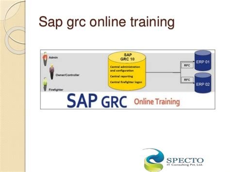sap grc tutorial sap grc online training in usa sap grc online training