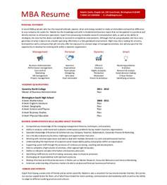 related post of professional resume for mba admission