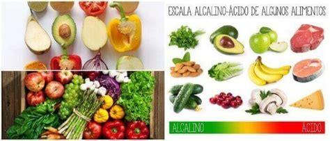 dieta alcalina niveles de ph beneficios alimentos alcalinos consideraciones  menu