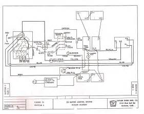 dunn electric cart wiring diagram wiring diagram schematic