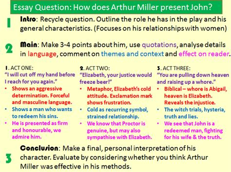 essay on themes of the crucible the crucible essay planning miss ryan s gcse english