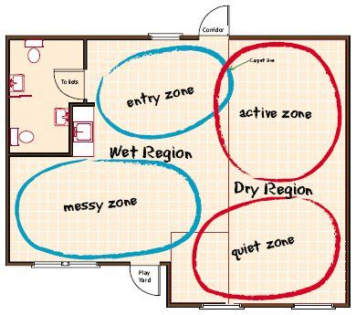 design indoor learning environment for infants and toddlers 10 best nursery floor plans images on pinterest daycare