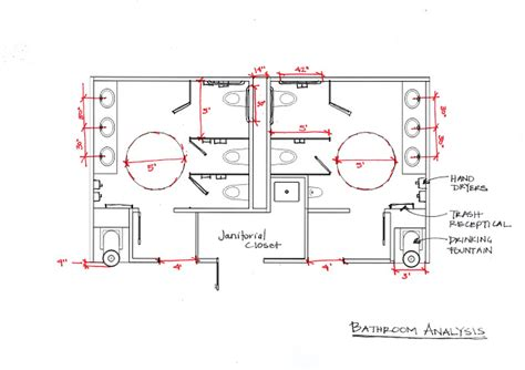 ada requirements for bathrooms design in process