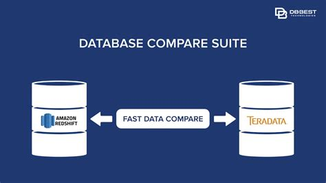 best db database compare suite