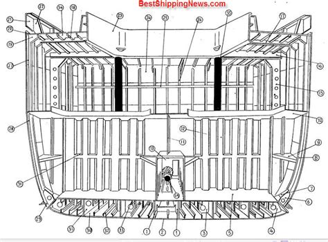 boat frame definition construction of ship shipbuilding picture dictionary