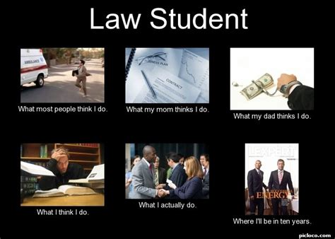 what about law studying law student what most peo perception vs fact picloco