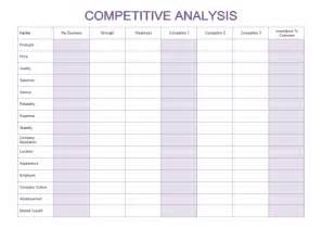 Create A Floor Plan For A Business Competitive Analysis Free Competitive Analysis Templates