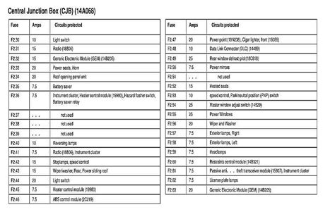 ford focus fuse diagram ford focus 2007 fuse box fuse box and wiring diagram