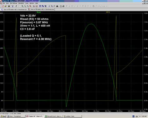 tutorial c classes k6jca modeling class e f rf amplifiers part 1