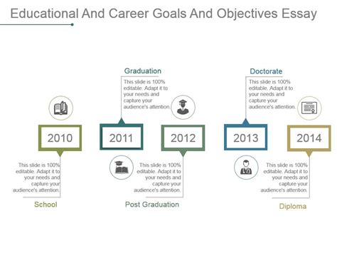 Best Career Goal Exles by Career Goals And Objectives 28 Images Educational And