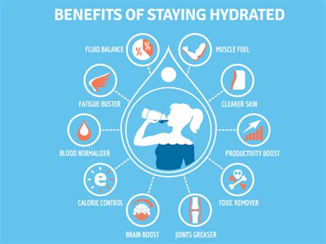 hydration health benefits of staying hydrated craft office systems