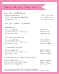 freelance book layout rates graphic design freelance rates joy studio design gallery
