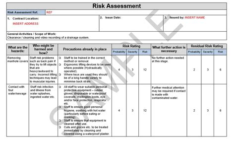 risk method statement for drain cleaning seguro