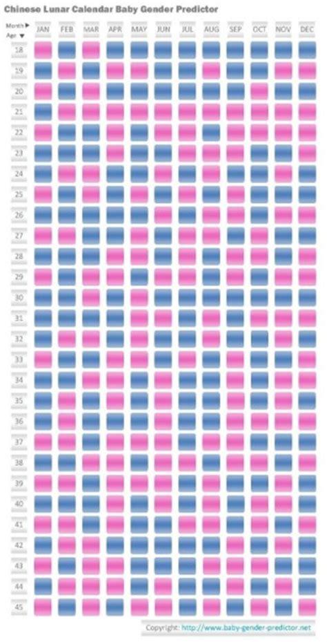 Calendario Chines Gravidez Calend 225 Chines Menino Menina De M 227 E Para M 227 E