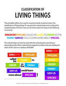 classification of living things classical conversations