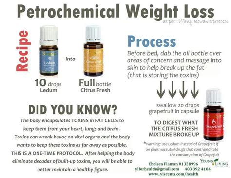 Petrochemical Detox Living Oils petrochemical weight loss essential oils