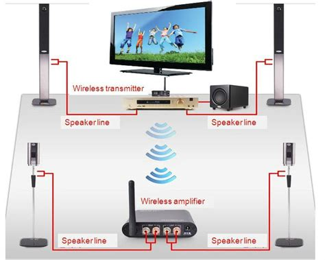 25 best ideas about wireless home theater system on