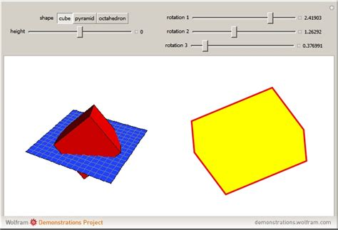 cross sections of solids wolfram demonstrations project