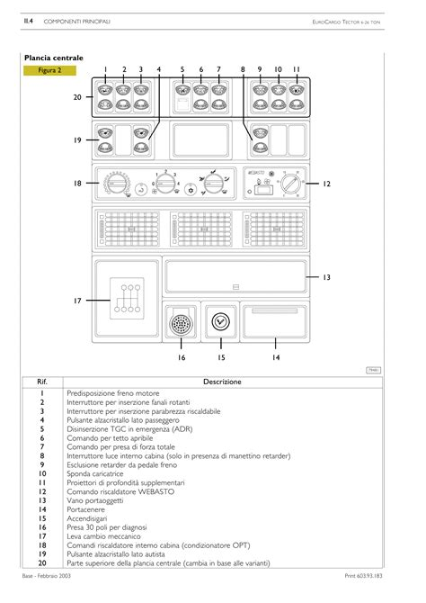 iveco engine wiring schematic wiring diagrams image free gmaili net 3 iveco trucks wiring diagrams free free pdf truck handbooks wiring diagrams fault
