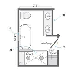 How To Design A Bathroom Floor Plan by 25 Best Ideas About Bathroom Layout On Pinterest Master